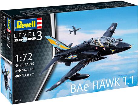 Revell BAe Hawk T.1 1:72