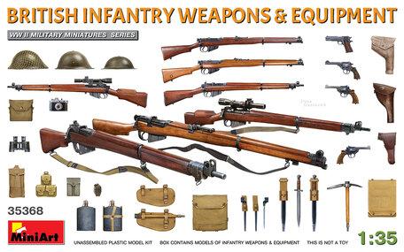 MiniArt British Infantry Weapons & Equipment 1:35