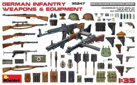 MiniArt German Infantry Weapons & Equipment 1:35